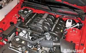 #Edelbrocksupercharger Edelbrock supercharger frameworks are best for your #SUV's, #Trucks, #Chevrolet, #Ford and some other vehicle.