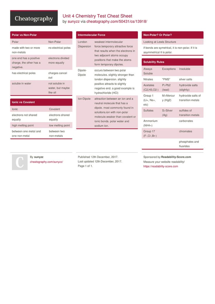 Unit 4 Chemistry Test Cheat Sheet by sunyzz http://www.cheatography.com/sunyzz/cheat-sheets/unit-4-chemistry-test/ #cheatsheet #chemistry #polar #non-polar #solubility #ismoers