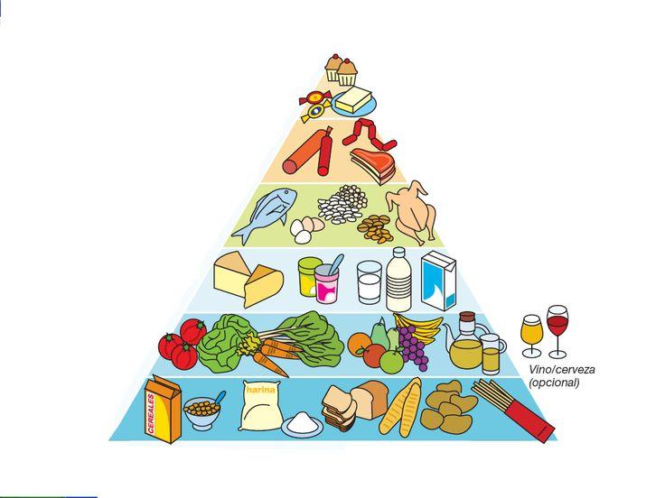 Empiezo Dieta: EL HIPOTIROIDISMO: MODELO DE DIETA ALIMENTICIA