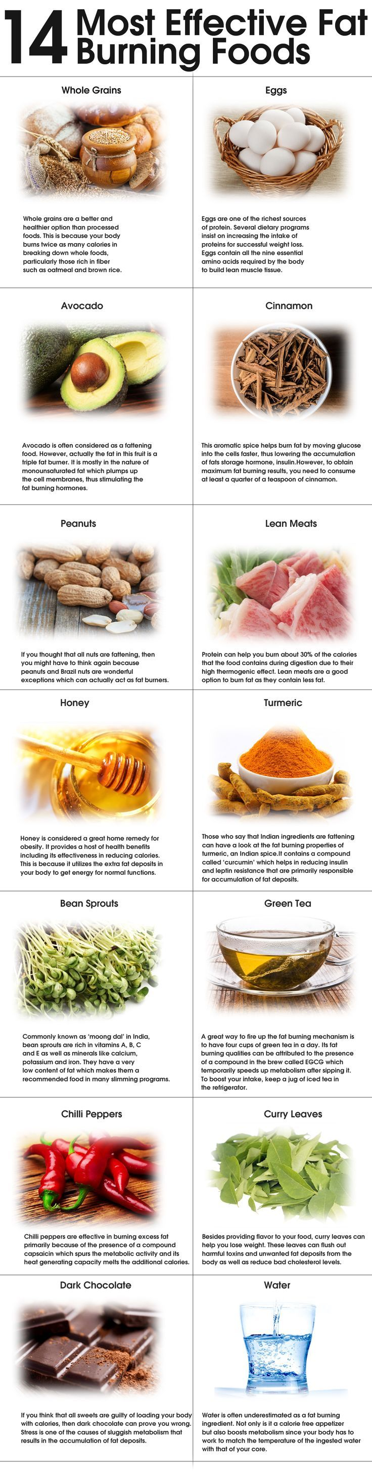 14 Effective foods, super healthy. I eat all on a regular basis apart from meat and peanuts :)