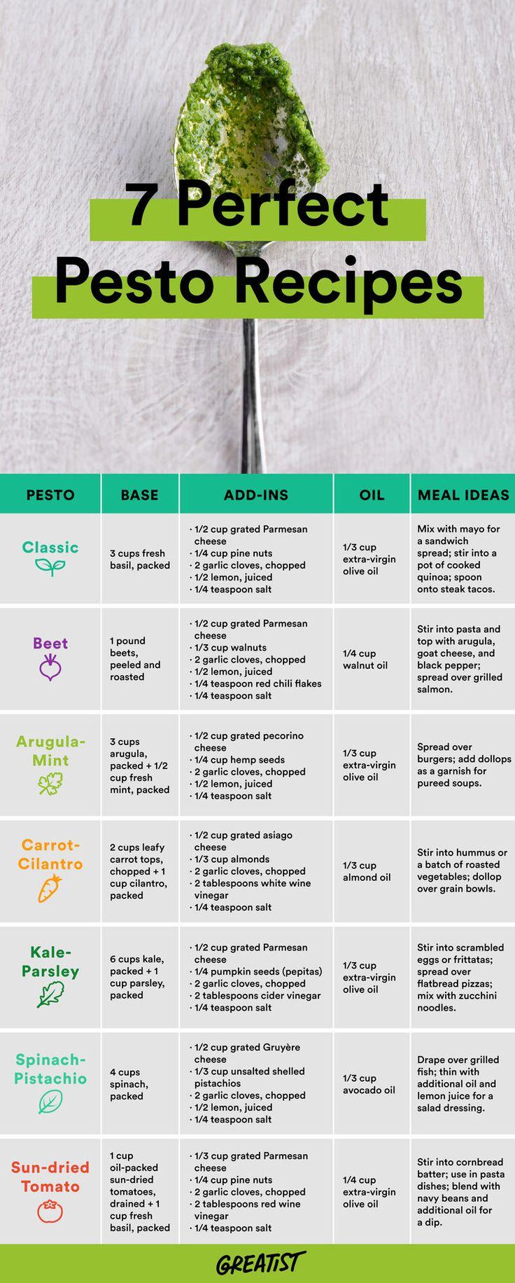 How to Make Pesto: 7 Healthy Pesto Recipes | Greatist
