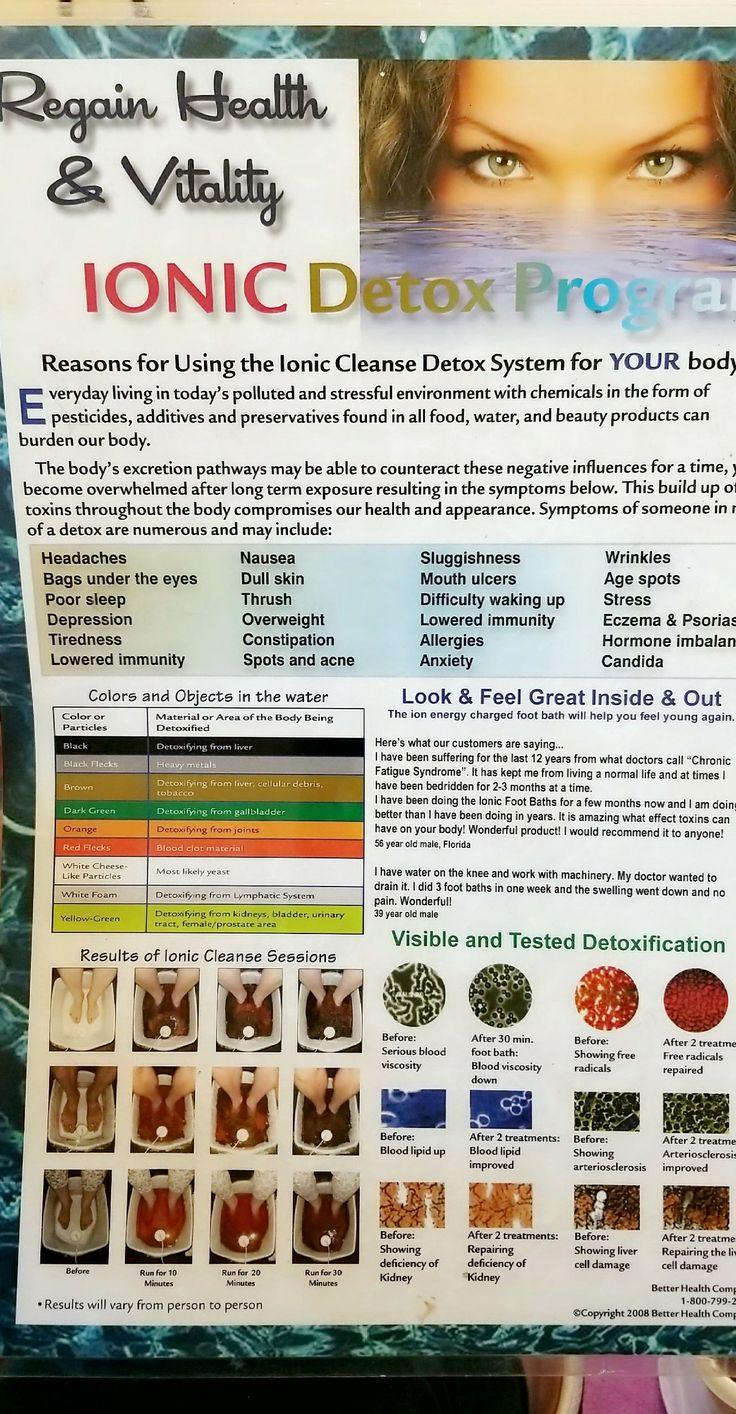 Best 25 ionic foot detox ideas on pinterest foot detox soak ionic foot detox nvjuhfo Choice Image