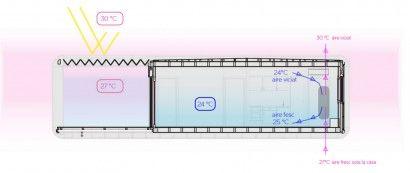 Diagrama de iluminación de casa autosuficiente 002 | Construye Hogar