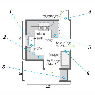 Kitchen Floor Plan: After The Renovation | Two Cooks, One Small Space  Kitchen