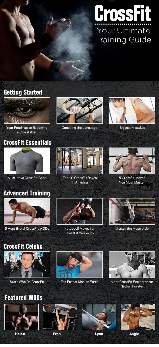 "A Comprehensive Crossfit Training Guide-""how to improve"" your crossfit workouts"