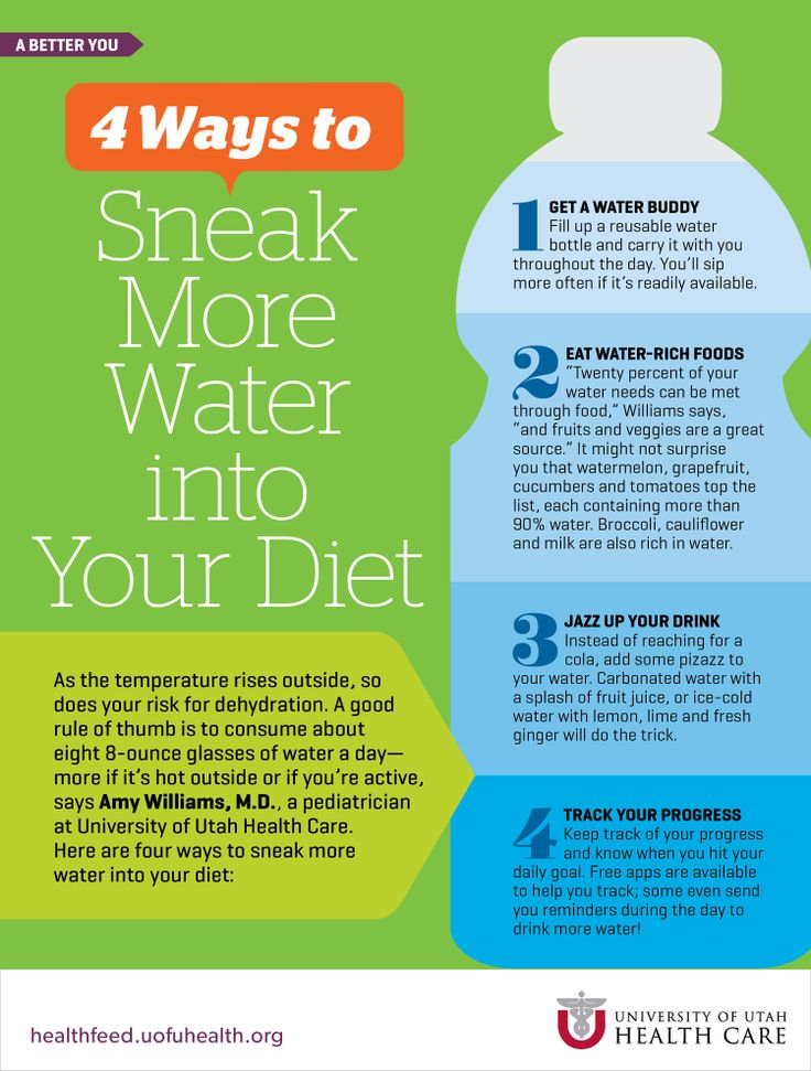 how to go on a water diet