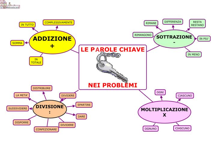 mappa-problemi