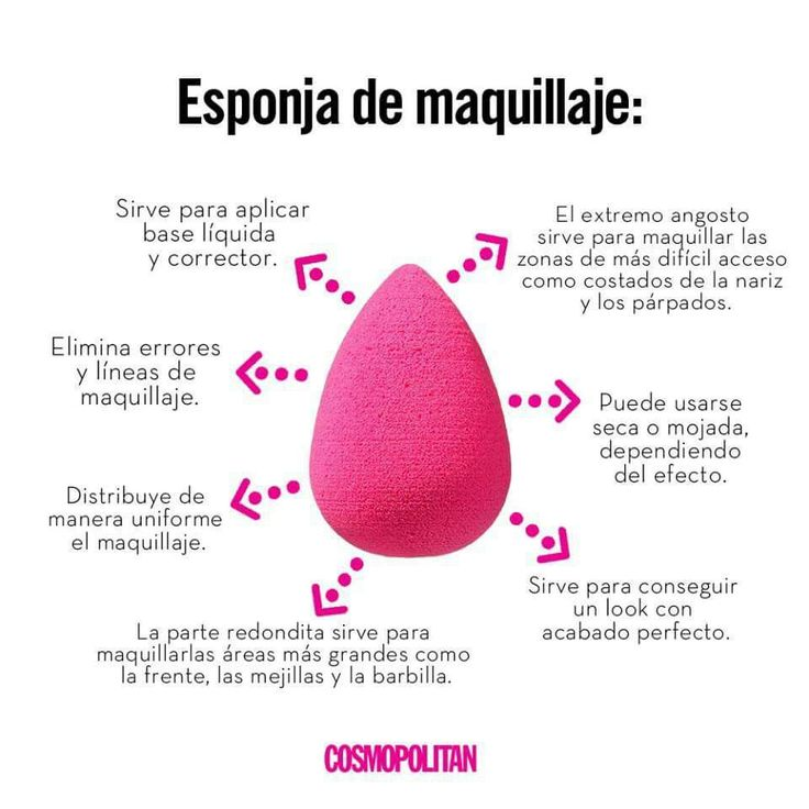 como se usa la esponja para maquillaje