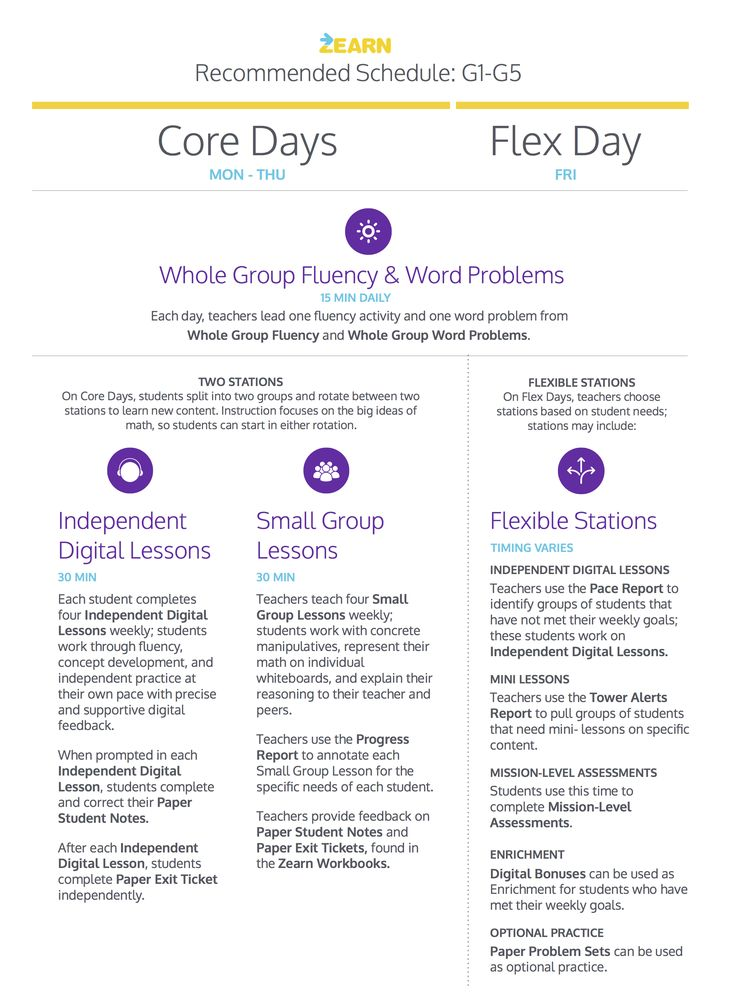10 best school zearn images on pinterest anchor charts eureka the zearn math classroom model supports daily differentiation engagement and deep learning for all students to account for the different needs of older fandeluxe Choice Image