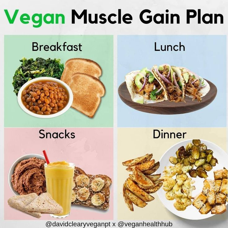 A Full Day Of Meals From Our New Vegan Muscle Building Meal Plan Nutrition Guide If You Want In 2020 Vegan Meal Plans Vegan Meal Plan Weekly Vegetarian Meal Plan