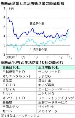 日本経済、賃上げで好循環を起動させる局面 :マーケット反射鏡 :コラム :マーケット :日本経済新聞