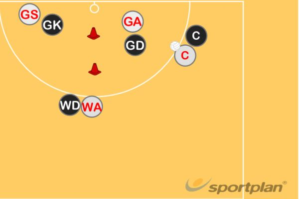 5 passes 1 shot - Switches and Zones | Roles & responsibilities Drills Netball Coaching Tips - Sportplan Ltd