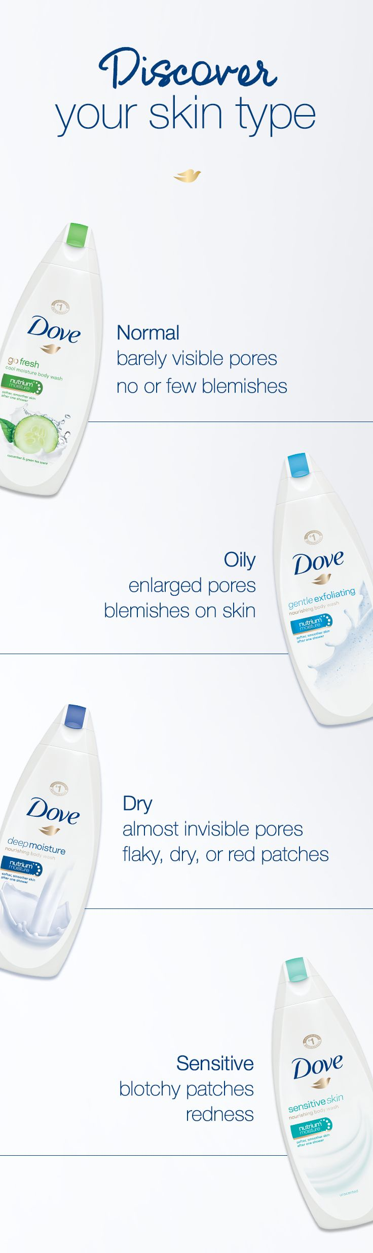In order to best care for your skin, you first need to identify what kind of skin you have. Use these quick tips to pinpoint your skin type and choose the best Dove Body Wash for your beauty routine.
