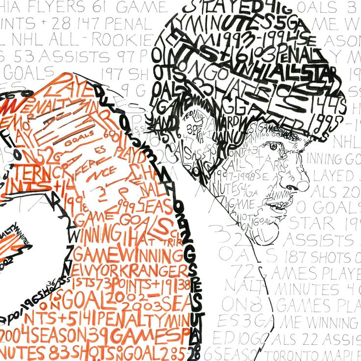 Eric Lindros Word Art