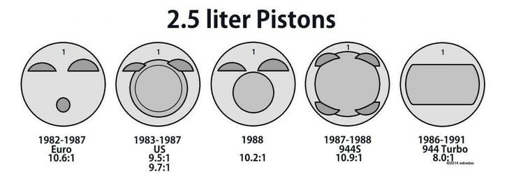 Image result for porsche 944 pistons