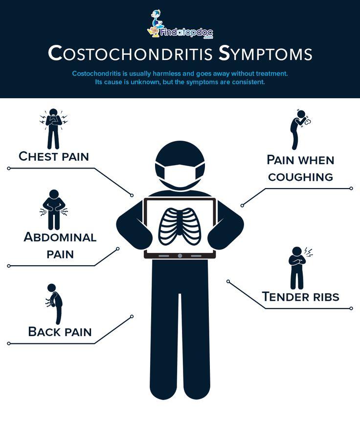 52 Best Costocondritis Images On Pinterest Fibromyalgia