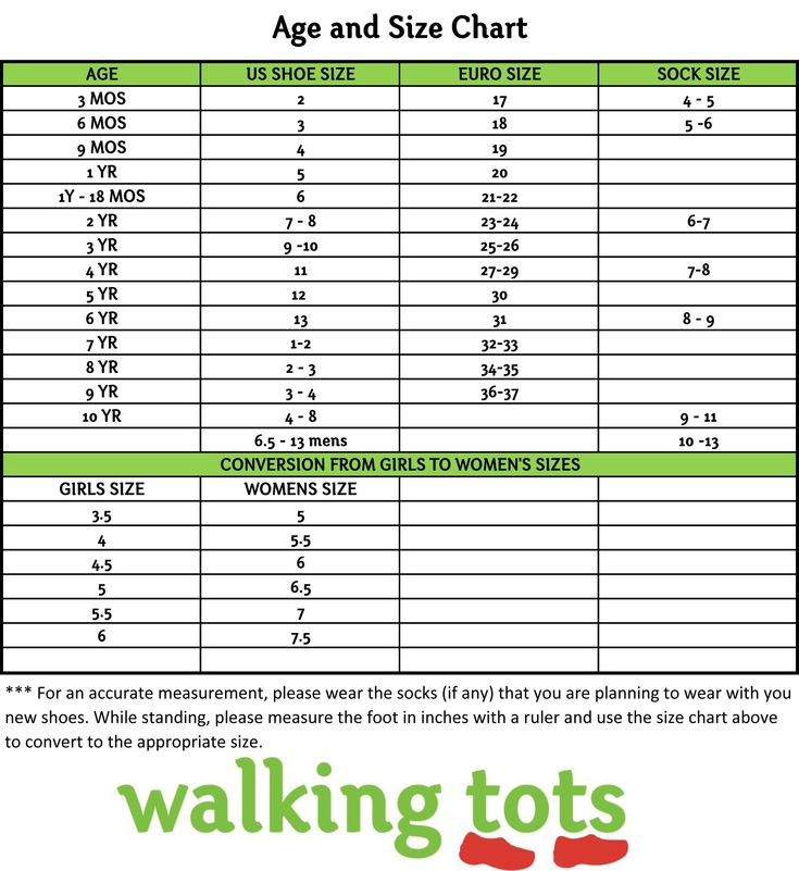 Using the longest foot, choose a size from the charts below. Please note, our size recommendation will be slightly larger than your child's foot to provide room for healthy foot growth and for longer usage.