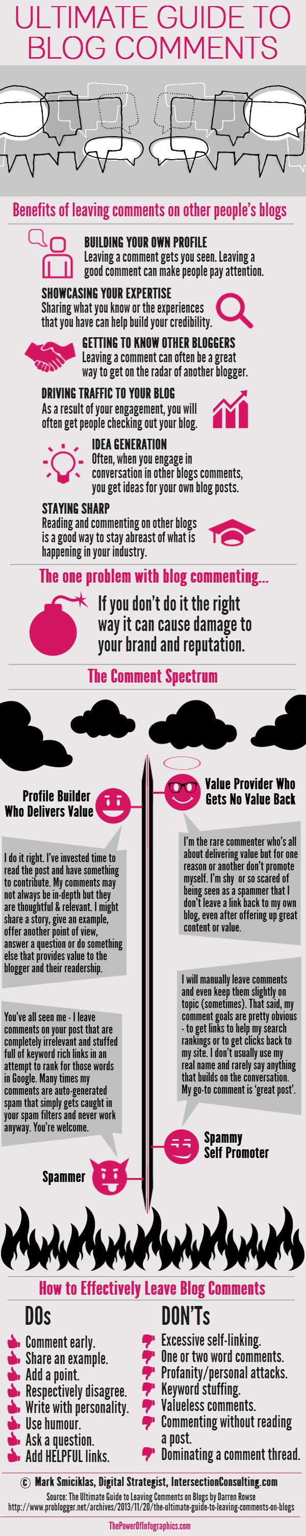 The Ultimate Blog Comments Guide www.socialmediamamma.com Blogging Infographic