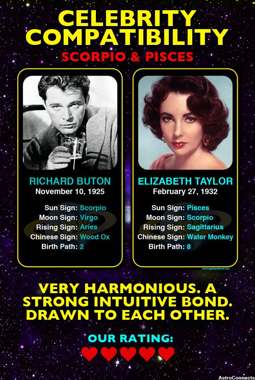 Legendary incompatible Scorpio celebrity couples ...