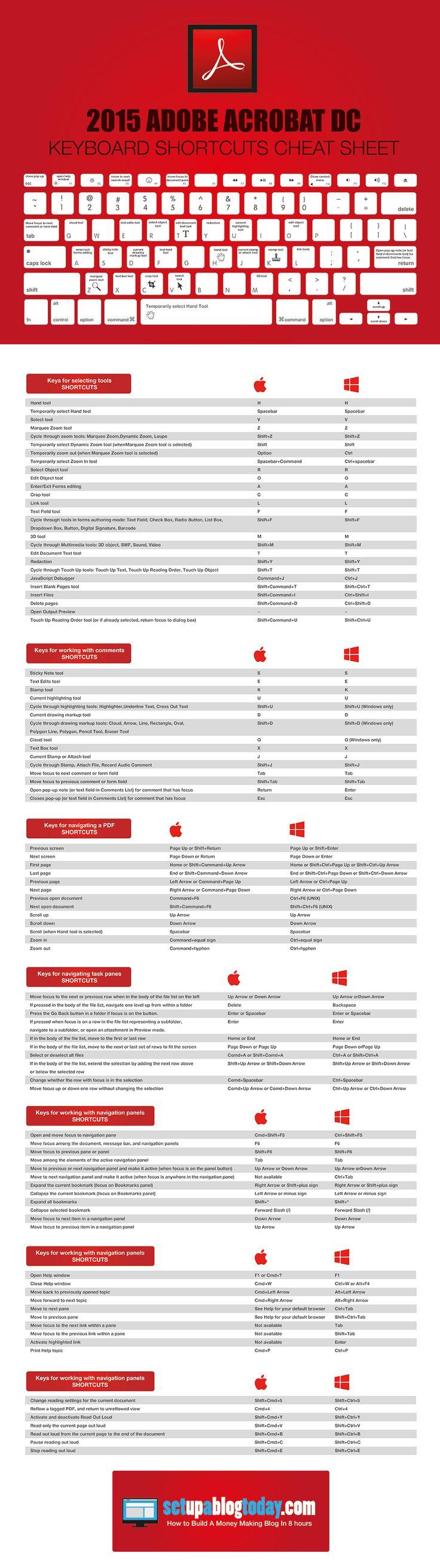 17 Best ideas about Adobe Acrobat on Pinterest | Adobe, Adobe ...