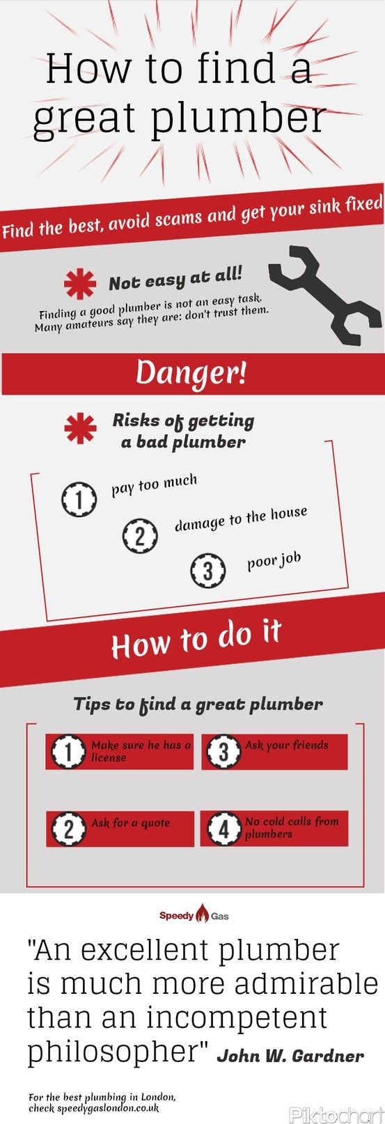 65 best heating engineers info graphics images on pinterest boiler how to find a great plumber were right here call mr fandeluxe Image collections