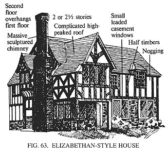Shakespeare  amp amp  Elizabethan Era on Pinterest   Tudor  Homework and