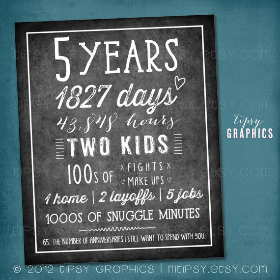 Seven Year Anniversary Quotes: Chalkboard Marriage Stats Subway Art Print. Wedding Card