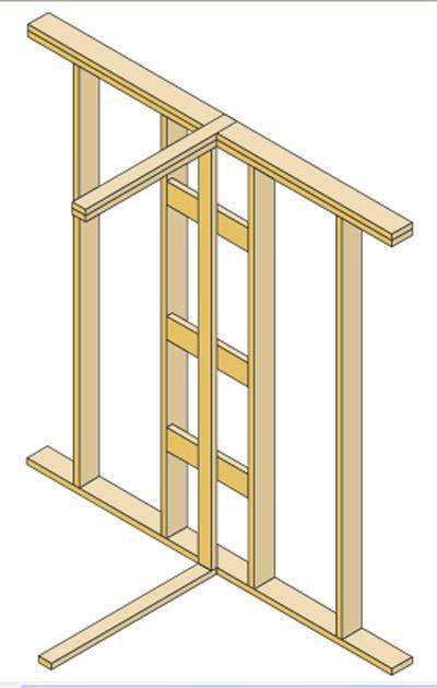 Zasada połączenia ścianki działowej ze ścianą zewnętrzną poprzez przewiązki