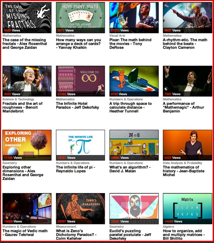 Excellent TED Ed Math Talks for Students ~ Educational Technology and Mobile Learning