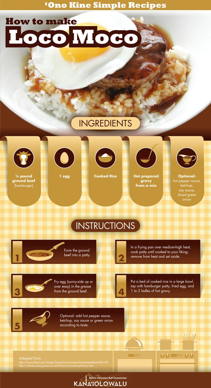 How To Make Loco Moco  http://kanaiolowalu.org/news/story/?id=34