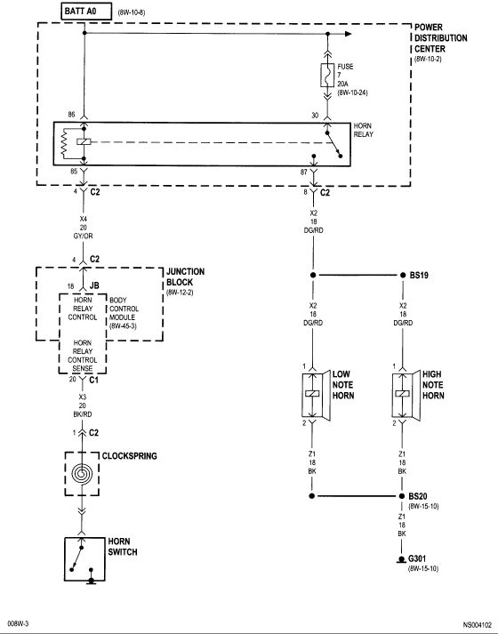 6171571168668b2ad5acd4bd7f88322d best 25 town country 2005 ideas on pinterest town country 2003 2004 Chrysler Town and Country Fuse Diagram at crackthecode.co