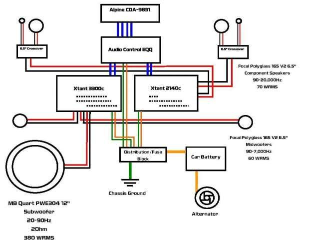 16 Crossover Wiring Diagram Car Audio Car Diagram Wiringg Net In 2020 Car Amplifier Car Stereo Systems Car Audio Systems