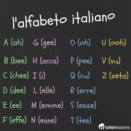 Italian for Kids: Learning the Alphabet [Audio and Visual] http://takelessons.com/blog/italian-for-kids-alphabet-z09?utm_source=social&utm_medium=blog&utm_campaign=pinterest