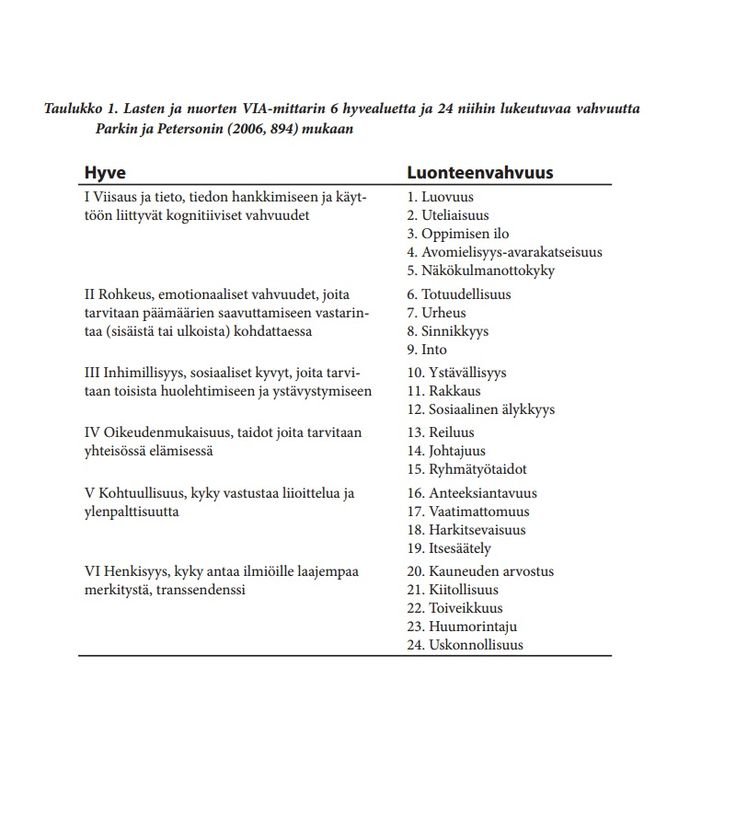 VIA-vahvuusmittari lasten ja nuorten luonteenvahvuuksien kartoitukseen – Oppimisen ja oppimisvaikeuksien erikoislehti