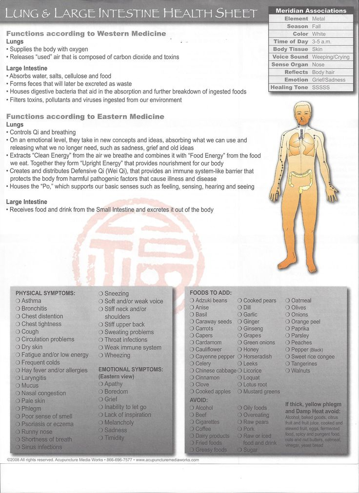 spleen meridian sedating points The meridians alarm points and their use meridian energy tests: spleen, triple warmer acupressure strengthening and sedating points.
