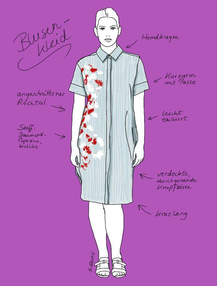 Ein Blusenkleid ist ein zeitloser Mode-Klassiker und gerade wieder Trend. Lesen Sie bei der Modeflüsterin, welche Schnitt-Details zu Ihrem Figurtyp passen.