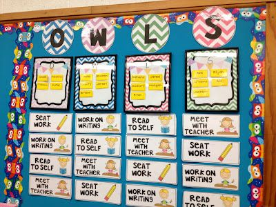 Make a bulletin board for RtI group rotations and activities.