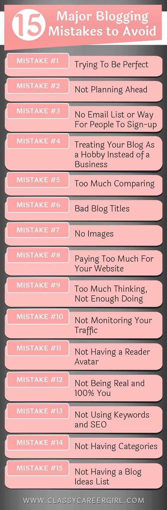 Starting a blog completely changed my life. Here are 5 major blogging mistakes to avoid. http://www.classycareergirl.com/2016/06/complete-beginners-guide-successful-blog/