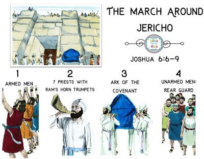 Joshua and The Battle of Jericho: Bible Story Summary and ...