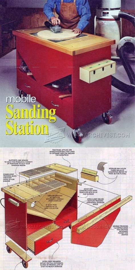 Downdraft Sanding Table Plans - Sanding Tips, Jigs and Techniques | WoodArchivist.com
