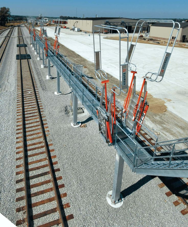 loading gangways for railcars - Saferack