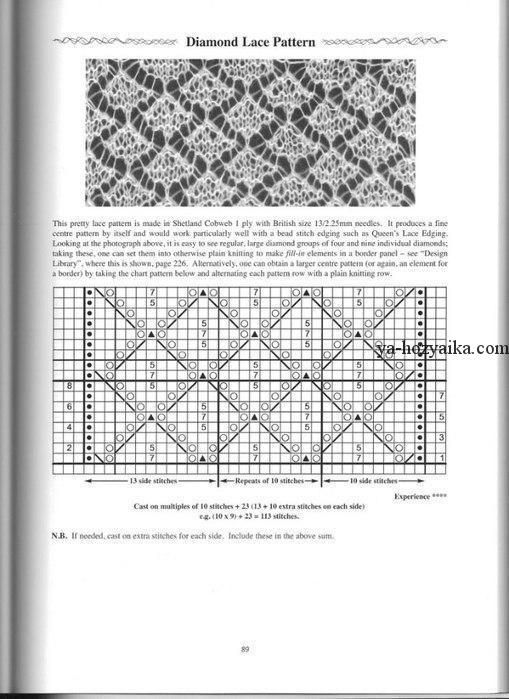 платье шетландское кружево платье шетландскими мотивами схемы