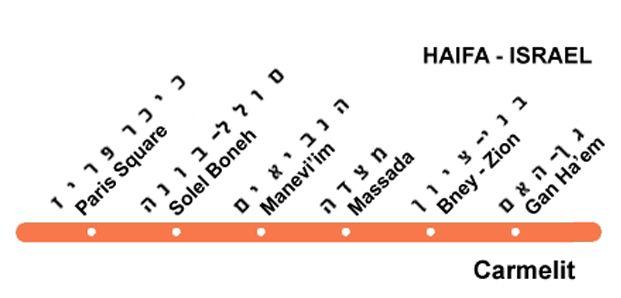 O Carmelit é o sistema de metrô subterrâneo tipo funicular que serve a cidade de Haifa, em Israel. Acredita-se que seja o menor sistema de metrô do mundo, construído apenas com 1 linha, 6 estações e 1,8 quilômetros de extensão. A companhia Carmelit Haifa Limited é responsável pelo funcionamento da linha. É o único metrô de Israel. Conecta a área do centro da cidade da maneira mais conveniente e eficaz especialmente quanto a tempo. #haifa #carmelit #metro #subway #israel