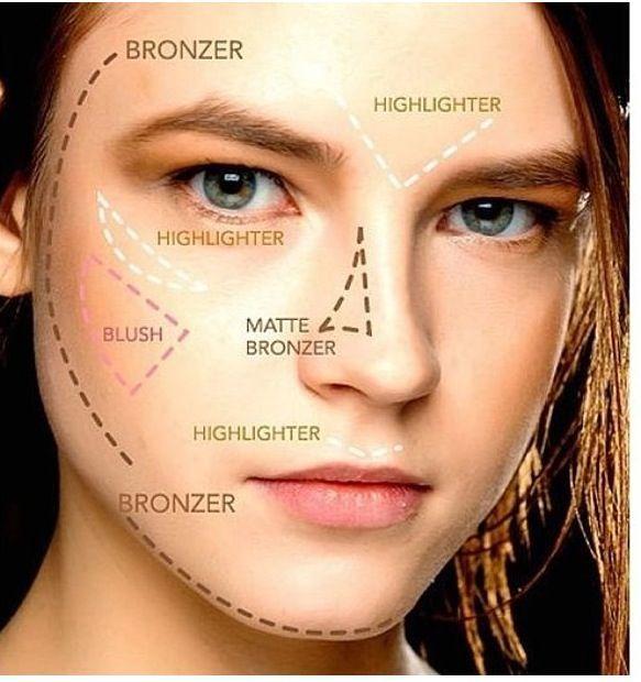 Makeup Contouring Techniques | Via Darling Litman