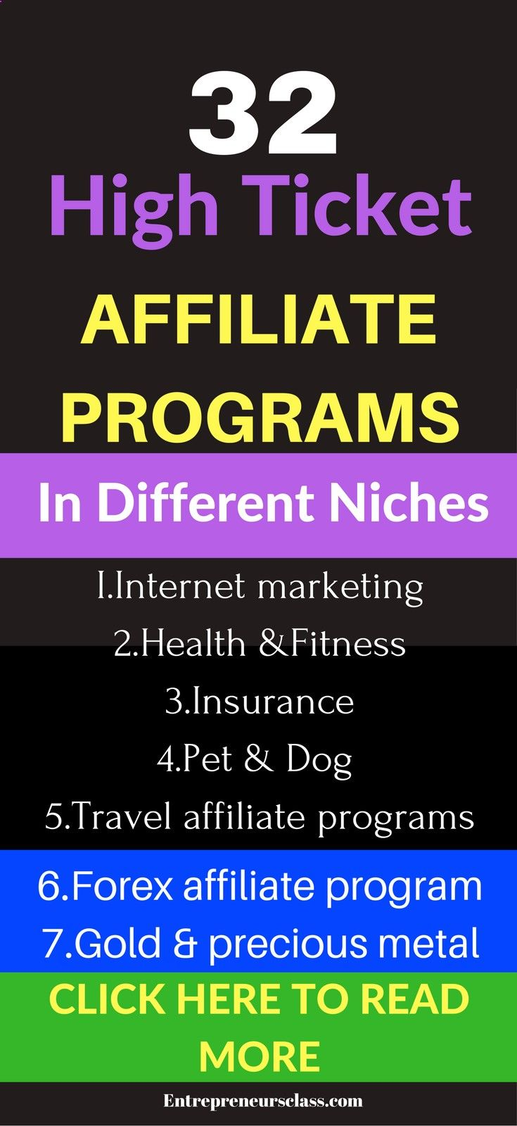 High ticket affiliate programs – Need high ticket affiliate marketing to increas… – Money