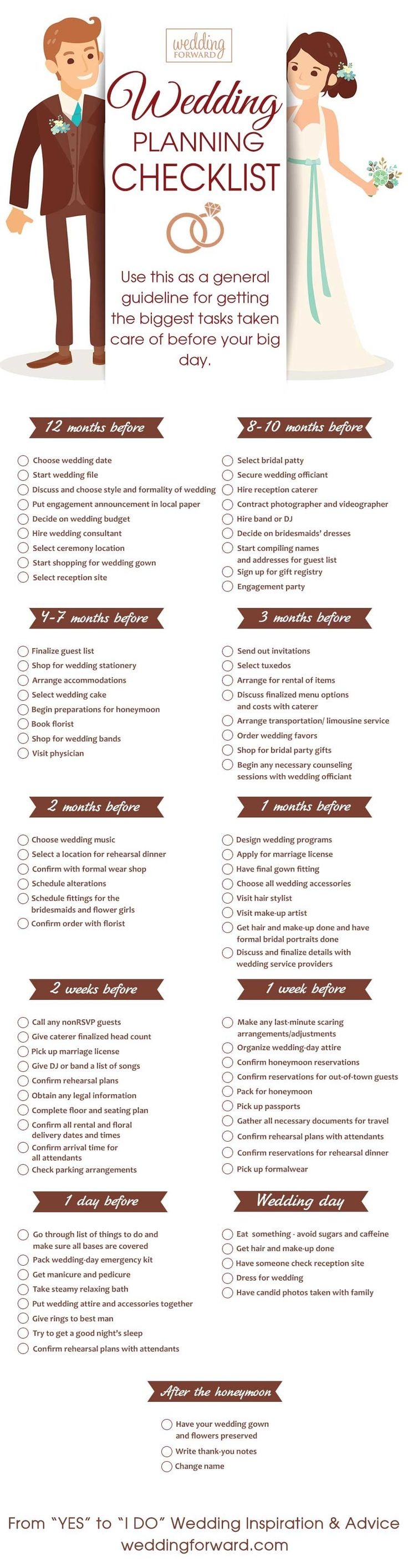 wedding planning timeline checklist