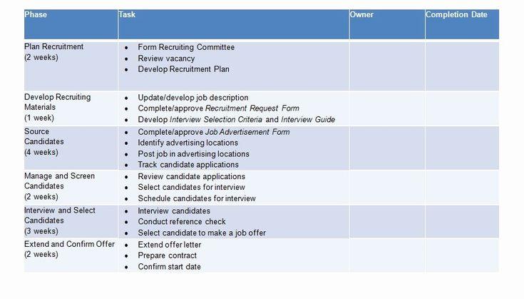 recruitment strategy plan template elegant recruitment