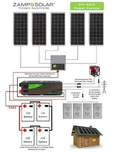 Wire charge for panels, inverter, battery bank and other external power sources.