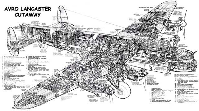 Avro Lancaster Cutaway - from Fiddlers Green.  Makers of paper airplane models that are, well, very detailed.  Not for throwing, though.  Just for looking.