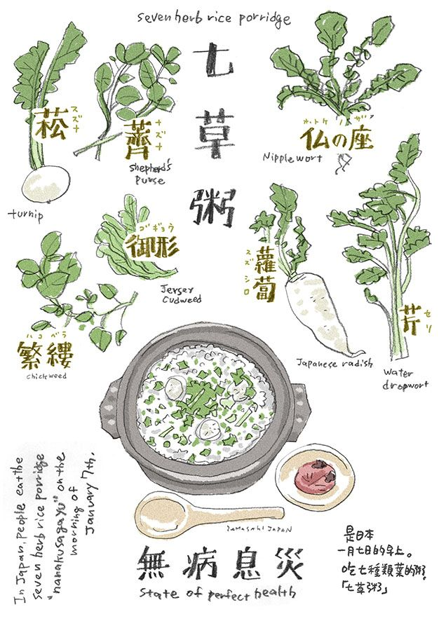 Porridge; 七草粥; seven types vegetables; healthy;